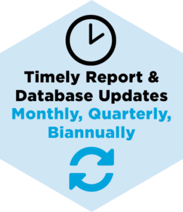 DISCCORP Reports and Databases are updated timely and often - never get behind